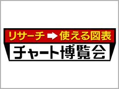 チャート博覧会.jpg
